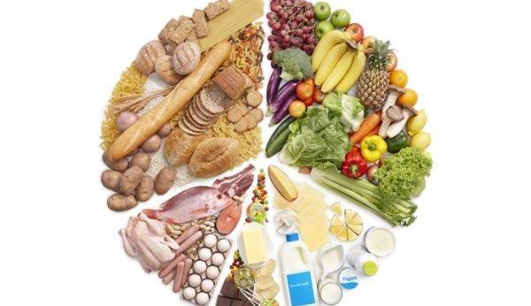 お腹痩せダイエットに必要な6つの食事の取り方